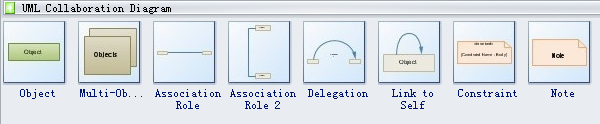 UML Collaboration Diagram Symbols
