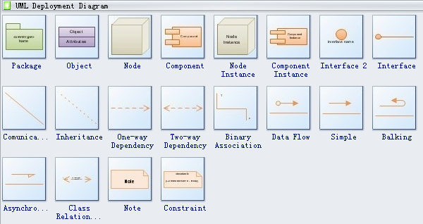 uml deployment diagram symbols Electrical Drawing Symbols Industrial Electrical Symbols for Blueprints