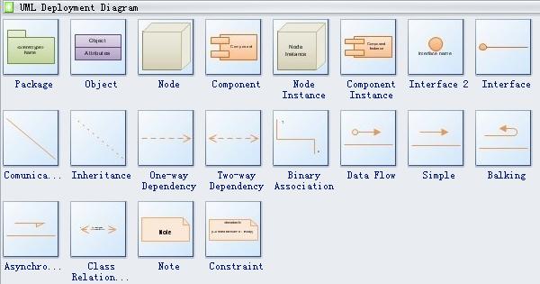 UML Model Symbols 3