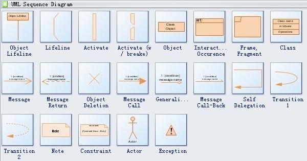 UML Model Symbols 4