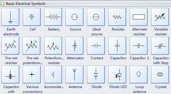 basic electrical symbols and their meanings, Wiring circuit