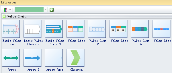Choose Value Chain Shape from Library