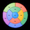 Bevel-style Circle 2