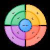 Bevel-style Circle 3