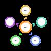 Divergent Circle 2