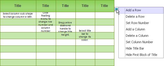 Comparison Chart Floating Button