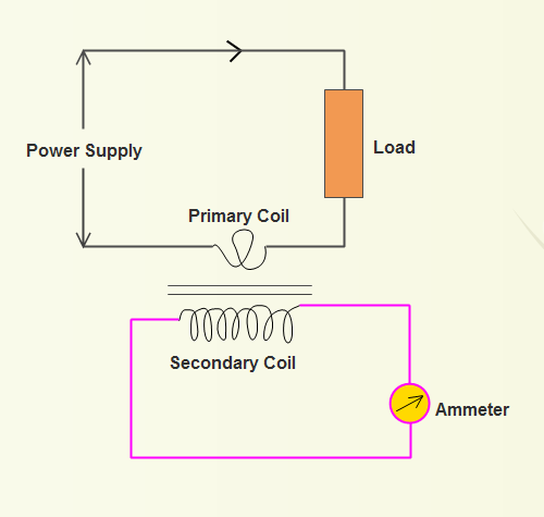 Current Transformer Circuit