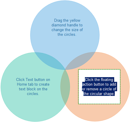 Edit Venn Diagram Text