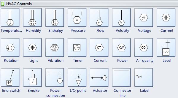 HVAC Controls Symbols