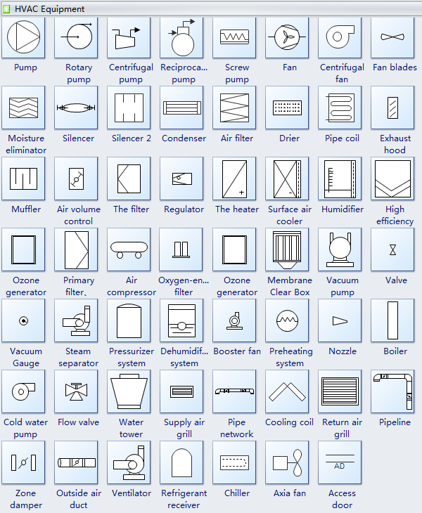 standard hvac plan symbols and their meanings rh edrawsoft com HVAC Electrical Symbols Common Hvac Symbols