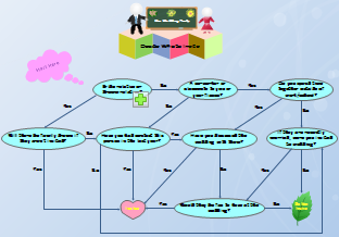 Decide Who To Invite Your Wedding Flowchart