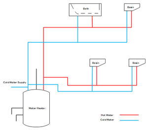 plumbing and piping plan floor plan solutions piping riser diagram 3 way valve riser diagram
