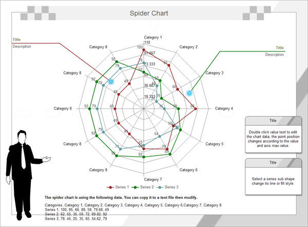Basic spider chart knowledge example of simple spider chart ccuart Choice Image
