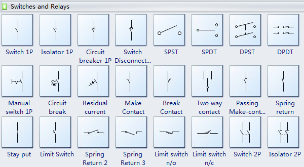 basic electrical symbols and their meanings rh edrawsoft com AutoCAD Relay Diagram Time Delay Relay Symbol