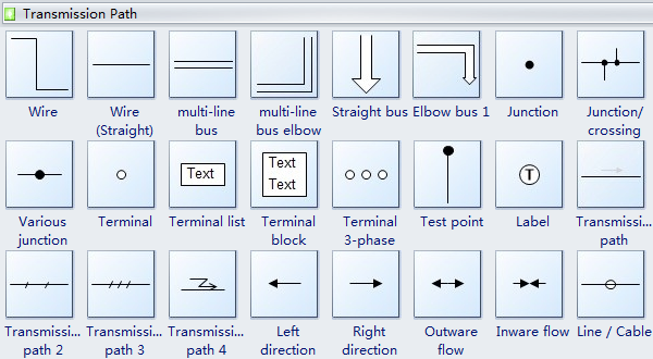 Basic Electrical Symbols - Transmission Path