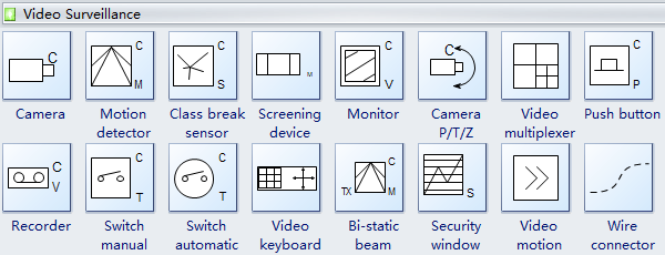 video-surveillance Iec Electrical Schematic Symbols on