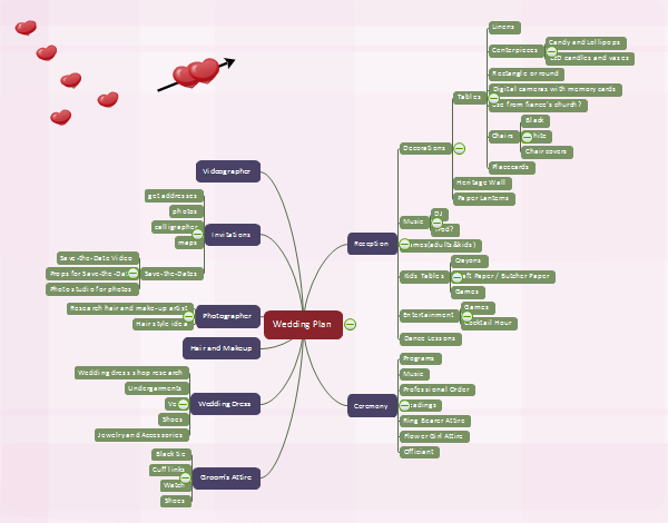 wedding plan mind map examples and templates