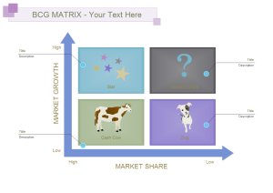 Edraw BCG Matrix Template