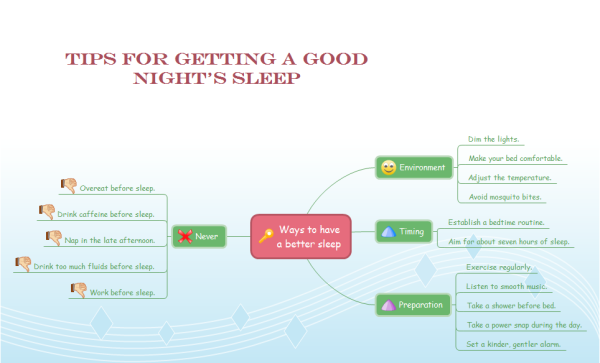 Better Sleep Mind Map Template