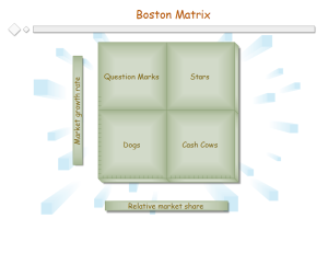Exemple de matrice Boston