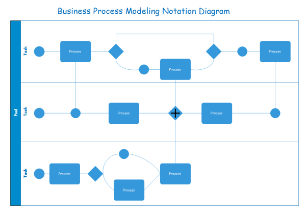 Bpmn templates and examples ccuart Images
