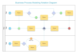 Standard Business Process Modeling Notation Templates - BPMN Templates