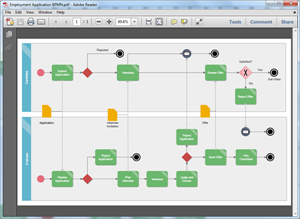 PDF BPMN Diagram Template