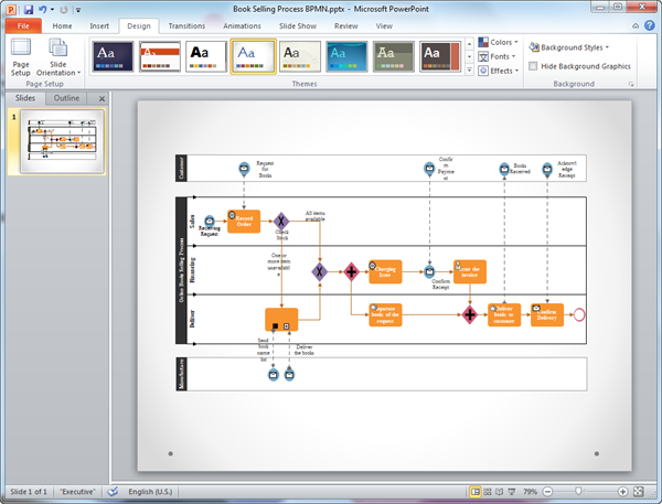 PowerPoint BPMN Diagram Template