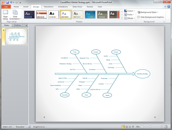 PowerPoint Cause and Effect Diagram Template