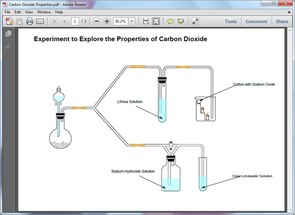 Chemistry Experiment Diagram Templates For Pdf