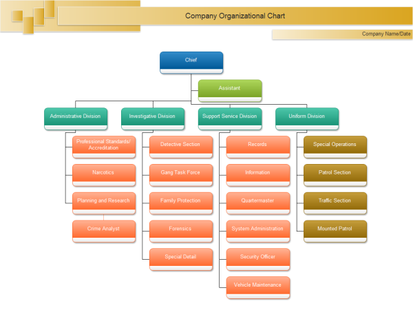 Chief org chart templates and examples for Visio hierarchy template