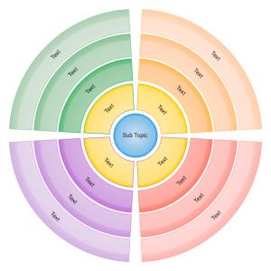 Exemple de diagramme en cercle