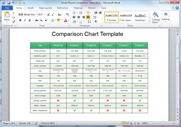 Word Comparison Chart Template