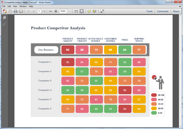 Competitive Analysis Templates for PDF – Competitor Matrix Template