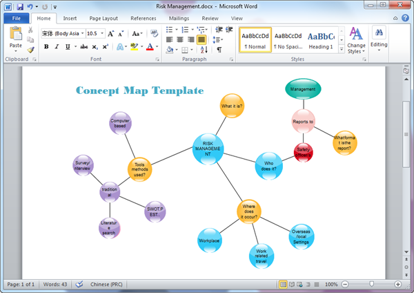 Flower Concept Map.Concept Map Templates For Word