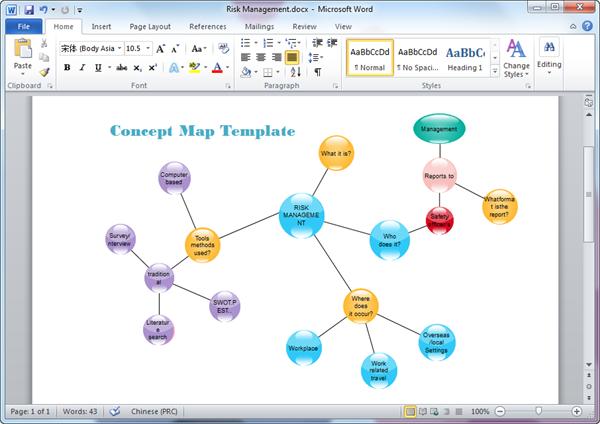 how to create a mind pdf