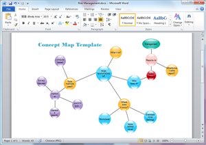 Free Concept Map Templates for Word, PowerPoint, PDF