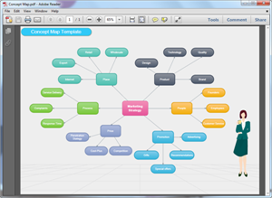 free concept map templates for word, powerpoint, pdf, Modern powerpoint