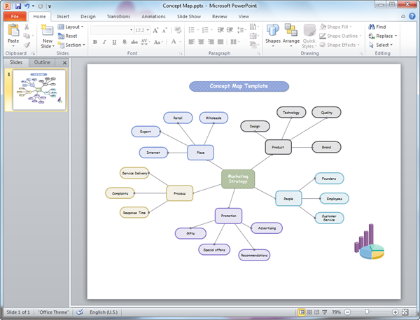 PowerPoint Concept Map Template