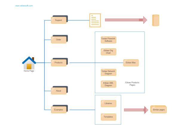 Ultimate Web Diagram Tutorial