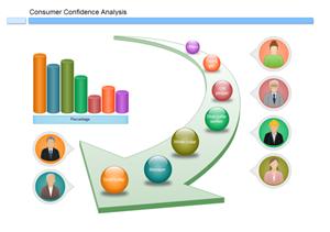 Modèle d'analyse de client 300
