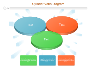 Cylinder Venn Diagram Templates