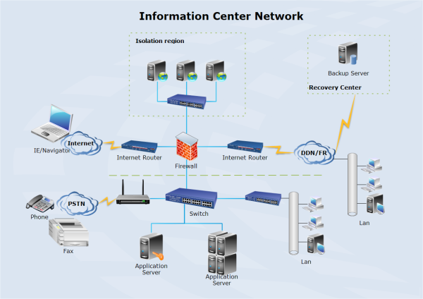 Data Center Network Diagram