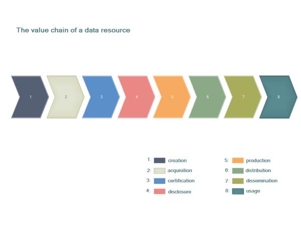 the data model resource book pdf download