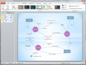 Modèle de flux de données en format PowerPoint