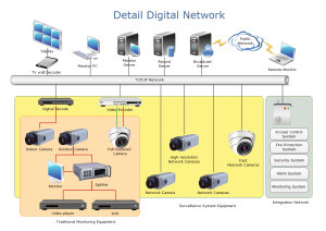 Data Center  work Diagram on basic cctv system diagram