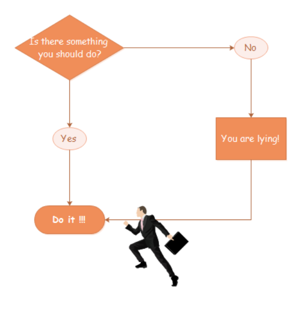 Do It Flowchart Template