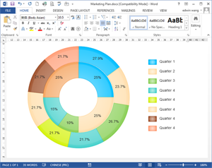Word Donut Chart Template