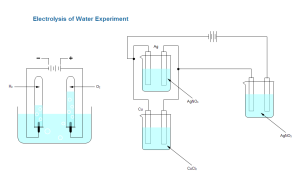 Electrolysis of Water Experiment Examples