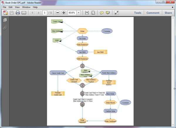 PDF EPC Diagram Template
